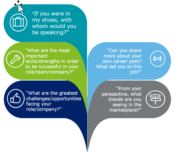 what to ask in an informational interview